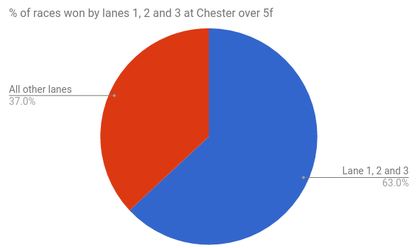 chester_results.png